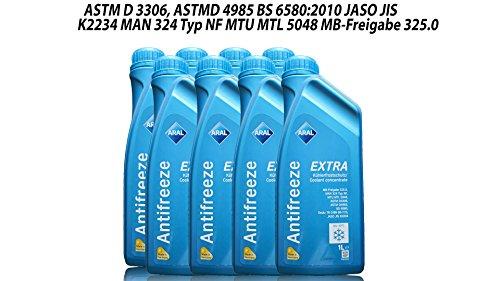 ARAL Antifreeze Extra Kühlerfrostschutz -8 x 1 Liter