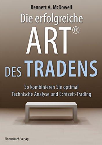 Die erfolgreiche ART® des Tradens: So kombinieren Sie optimal Technische Analyse und Echtzeit-Trading