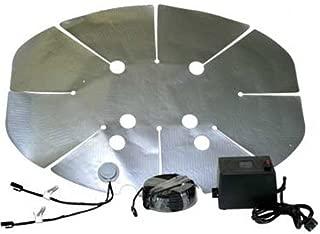 satellite dish heater