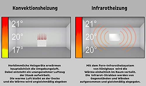 Infrarot Heizung Elektroheizung mit Stecker für Steckdose 130, 300, 450, 600, 800, 1000 Watt - 5 Jahre Herstellergarantie- Elektroheizung mit Überhitzungsschutz - mitgeliefert wird ein Zertifikat von deutscher Ingenieurgesellschaft auf Sicherheit - Unsere Geräte sind geprüft auf Sicherheit durch TÜV und/oder deustsche anerkannte Ingenieurgesellschaft- Heizt nach dem Prinzip der Sonne - heizt im optimalen Wellenlängenbereich von 8-15µ - Sonnenheizung - Rahmenfarbe ist weiß (130, weiß)
