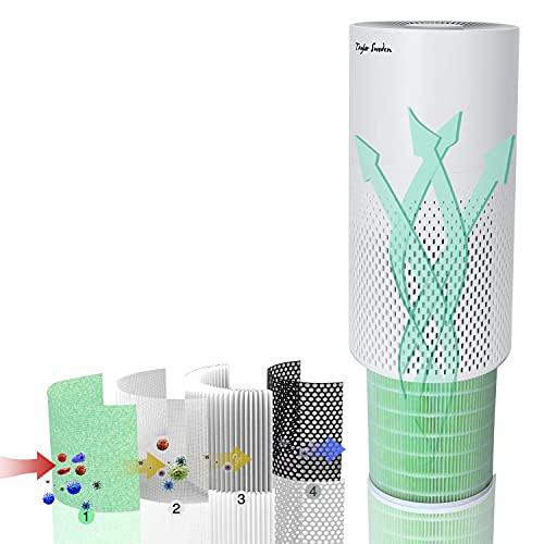 Purificador de aire con filtro hepa H13 y carbón activado, Algodón antibacteriano elimina el 99,99% de las alergias, CADR 130m³/h hasta 20 m², Temporizador de apagado. Sensor de calidad del aire 🔥