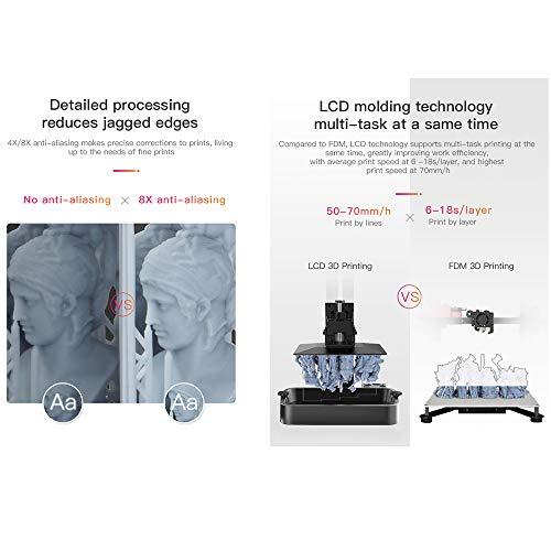 Creality 3D – LD-002R - 4