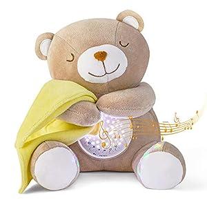 Peluche Bebés Musical, APUNOL USB Recargable Proyector Bebes Luces y Musica JugueteTeddy regalos para bebes recien nacidos, Sensor de llanto y 18 Canciones de Cuna