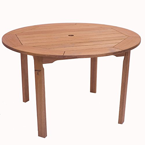 Amazonia Milano Eucalyptus Round Table