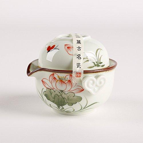 Dehua Porcelain Hand-painted Chinese Kung Fu Teasetporcelain China Gong Fu Tea Set1teapot 1tea Cupportable Travel Tea Set 1