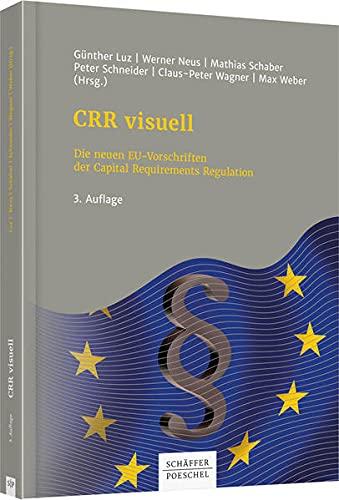 CRR visuell: Die neuen EU-Vorschriften der Capital Requirements Regulation