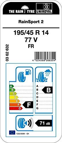 Uniroyal Rainsport 2 195 45r14 77v Summer Tyre Car F B 71 Auto