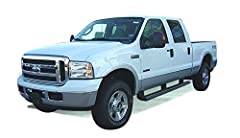 Custom Designed To Complement Oversize Tires And Lift Kits Made Of Strong ABS Material w/Durability And Flexibility In Mind Complete Set of Front and Rear UV Protected To Avoid Chalking; Come Tough OEM Style Finish Textured Finish Brings A More Aggre...