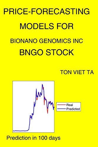 Price-Forecasting Models for Bionano Genomics Inc BNGO Stock (John Maynard Keynes)