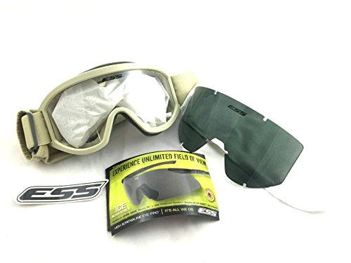 Eye Safety Systems