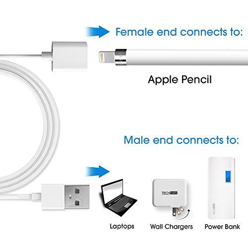 TechMatte Flexibel (Stecker auf Buchse) Ladekabel Adapter für Apple Pencil und iPad Pro (1,5 Meters, Weiß)