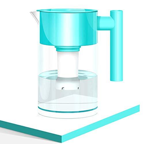 Draagbare Filtered Spring 3.0L Fles, Huishoudelijke Keuken Ketel Water Filtratie, Waterzuivering, 0.01 Micron Diepe Zuivering Blauw
