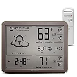 Best Weather Forecast atomic clock