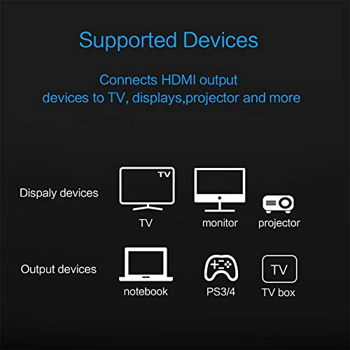 QIU YE YUAN High Speed HDMI Cable with Ethernet Support 60Hz HDR, Video 4K 2160p 1080p 3D, X-Box PS4/3 4K OnePlus Mi TV (1.5 m)