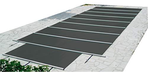 Well Solutions® Schwimmbad Pool Sicherheits Abdeckung Sommer-Winter Ganzjahres Sicherheitsabdeckung mit Zertifikat Preis pro m² fix und fertig für Rechteck Becken