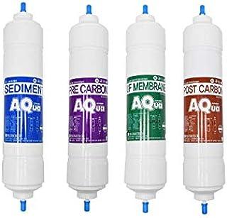 4EA Lot de filtres à eau de rechange économiques pour JM Global : ARDI - 10 microns