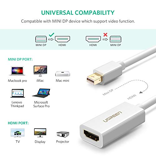 UGREEN Mini DisplayPort to HDMI Adapter Mini DP Male to HDMI Female Thunderbolt 2.0 to HDMI Adapter suitable for Apple MacBook Pro MacBook Air, Microsoft Surface Pro 4 Pro 3, Google Chromebook - White