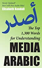 Best understanding reference words Reviews