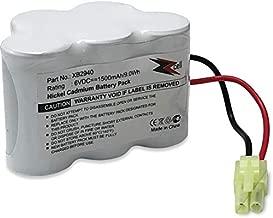 ZZcell Battery Replacement for Shark Cordless Floor and Carpet Sweeper Vacuum Cleaner Model XB2940, V2940, V1940, V2940C, V2940CFS