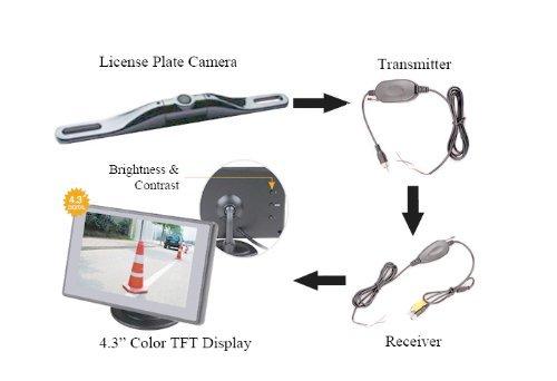 Wireless Automotive Universal Backup Camera/Reverse Camera - All-in-One Kit - Black Camera