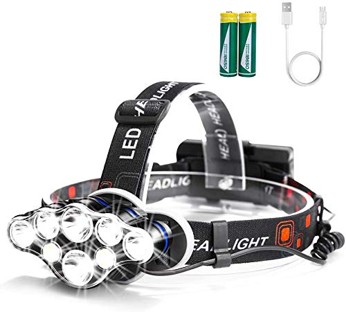 E-thinker Led Headlamp