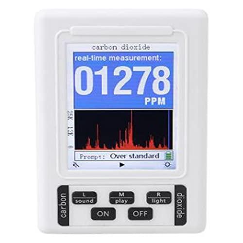 Elikliv Detector de Dióxido de Carbono Blanco