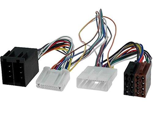 Câble adaptateur iSO pour parrot pour subaru
