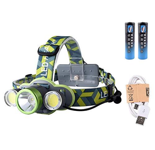 Multifunctionele oogbescherming leeslamp bergbeklimmen vissen Super helder hoofd licht