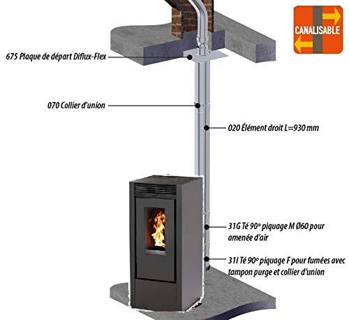 PACK Poêle à granules MARINA 14KW Etanche Canalisable Noir + Kit Conduit Double Flux Intérieur Vertical Avant Tubage 100/150