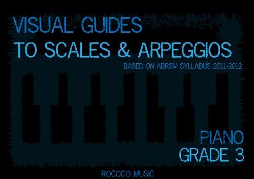 Visual Guides to Scales and Arpeggios Piano Grade 3 (English Edition)