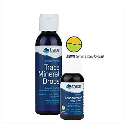ConcenTrace Trace Mineral Drops (Parent)