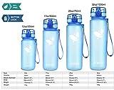AORIN Trinkflasche – Wasserflasche 1000ml - 4