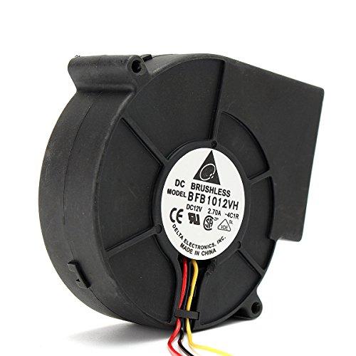 Ventole raffreddamento audio-video per veicoli