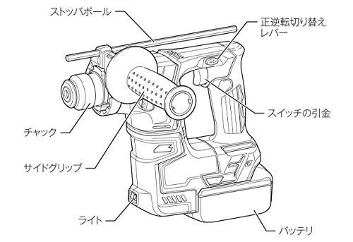 マキタ充電式ハンマドリル18V17mmSDS+バッテリ・充電器付HR171DRGX