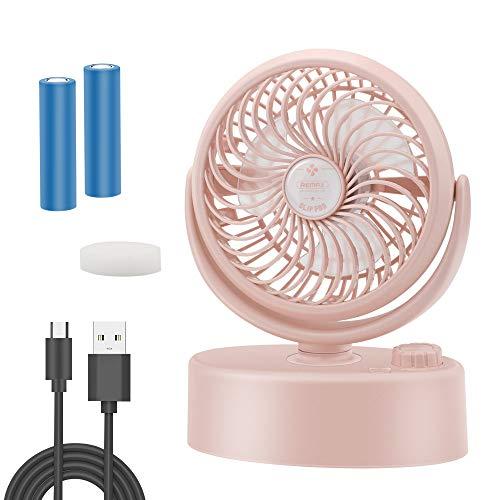 Etmury Mini USB Tischventilator,Leise Tischventilator, Selbstdrehend Desktop Ventilator mit 3600mAh Akku, Stufenloser Geschwindigkeit,360 ° Drehventilator für Auto Camping Büro