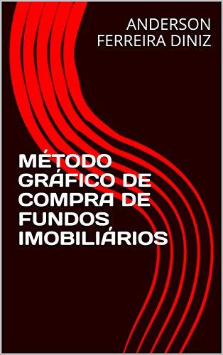 MÉTODO GRÁFICO DE COMPRA DE FUNDOS IMOBILIÁRIOS