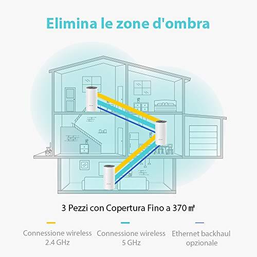 TP-Link Deco E4 Wifi Mesh, Dual Band AC1200, 2 Porte Ethernet 100Mbps, Modalità router e access point, Parental Control, 3 Pezzi con Copertura Fino a 370m2