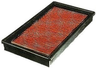 FRAM PPA5058 Air Hog Panel Filter