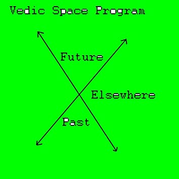 Future/Elsewhere/Past