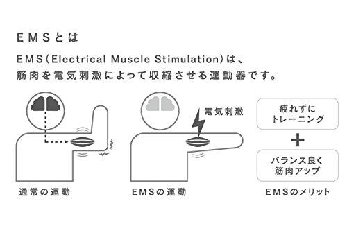 maxell(マクセル)EMS運動器ACTIVEPAD『もてケアウエスト&ヒップ』