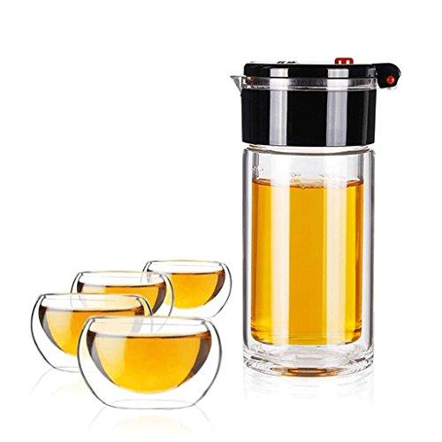 Yuandudu Teekanne Gentleman Teekanne Heatproof Cup Doppelglas Tasse Tee-Set 300ml (Teekanne + 4 Tasse) Heizbar (颜色 Color : Black)