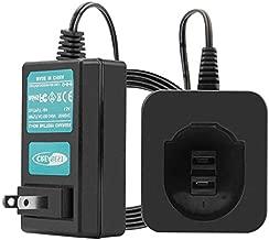 Creabest New 1.2V-18V Fast Battery Charger Compatible with Dewalt 7.2V 12V 14.4V 18V Ni-MH-Ni-CD Battery