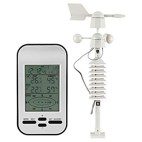 ETE ETMATE Mini higrómetro digital para interior, termómetro de temperatura y medidor de humedad para el hogar Office Air Comfort Reptile