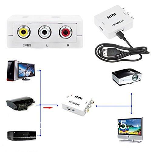 KinshopS - Adaptador convertidor de vídeo HDMI a mini compuesto CVBS RCA AV Old TV 1080p HRCA