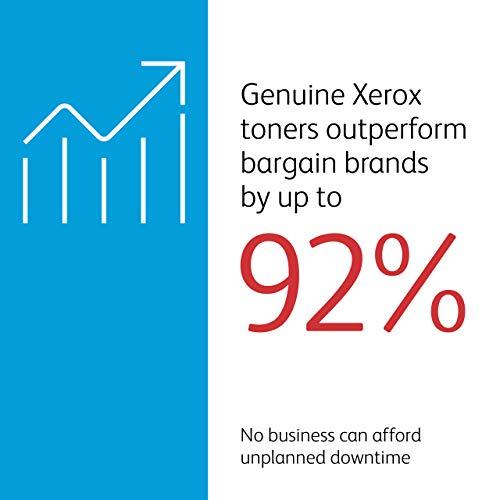 Xerox 108R01121 Phaser 6600 6655 C400 C405 Drum in Retail Packaging, Yellow