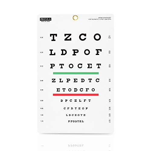 10 feet eye chart - 1