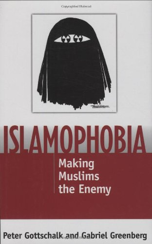 Islamophobia: Making Muslims the Enemy