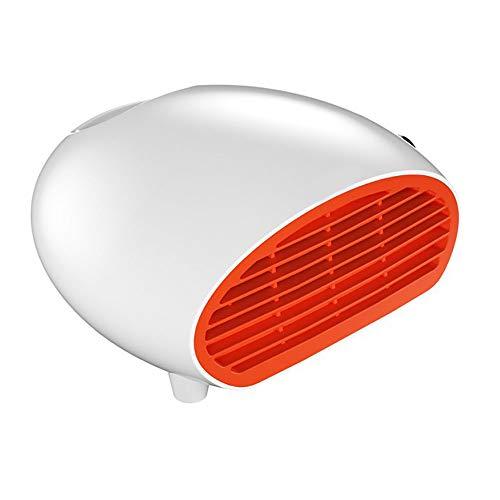 Read About ZTBXQ Furniture Decorative Home AccessoriesHeater Electric Bathroom Heater Fan Heater Sma...