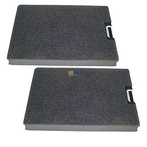 2xKohlefilter Filter DKF 6 300 x 215 mm Dunstabzugshaube Miele 3284682