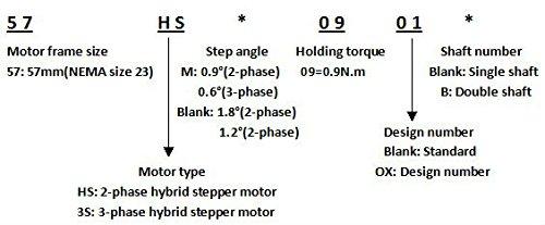 GOWE 2 Fase 110 mm nema42 Motor paso a paso 110HS serie 110hs12 serie 6.0 a 12 nm: Amazon.es: Amazon.es